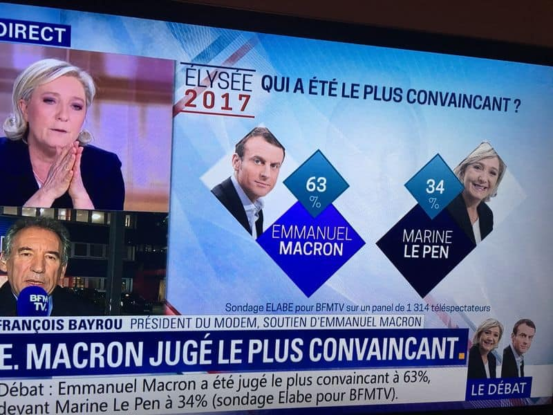Сондажите определиха Макрон като победител в телевизионния дебат с Льо Пен. Снимка: vox.com
