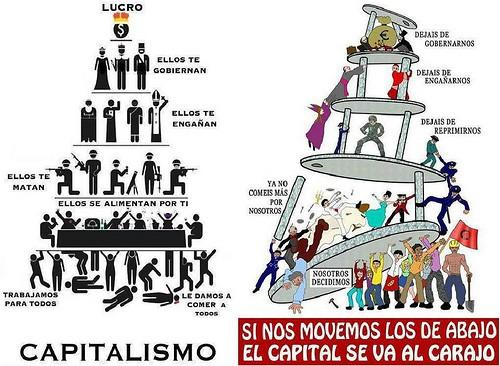 А ето и едно по-модерно допълнение към класическата капиталистическа пирамида. Дясната картинка показва какво ще стане, ако ние отдолу се размърдаме–ще пратим онези отгоре по дяволите.