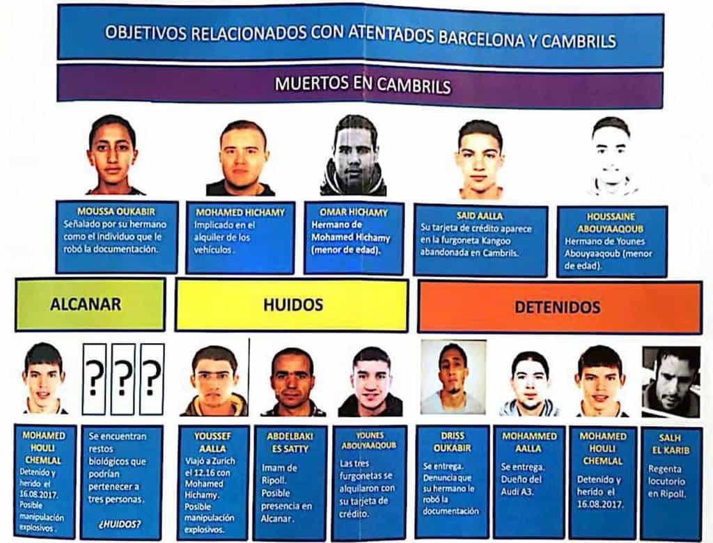 Тази схема показва участниците в терористичната клетка. Най-отгоре са убитите при нападението в Камбрилс; долу вляво е единият ранен в къщата в Алканар, където има и биологичен материал от още три неидентифицирани лица; после са тримата, смятани за избягал, и накрая са четиримата арестувани. Илюстрация: El Pais