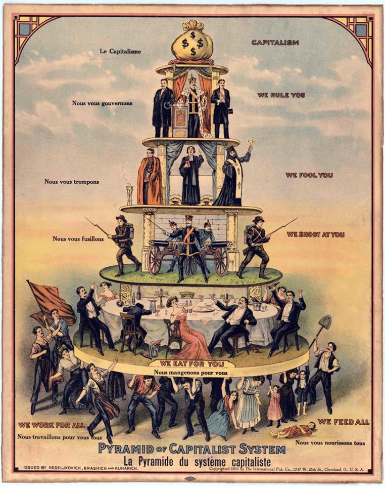 """Този плакат на синдиката """"Световни индустриални работници"""" от 1911 г. (снимка: Wikpedia Commons) изобразява пирамидата на капитализма. Пряко под торбата с парите са онези, които ни управляват–крале и президенти. Под тях са онези, които ни лъжат–религиозните служители. Следват онези, които ни убиват–армии и полиции. После идват онези, които ядат вместо нас. И накрая сме всички, които работим, за да издържаме настанилите се отгоре ни."""