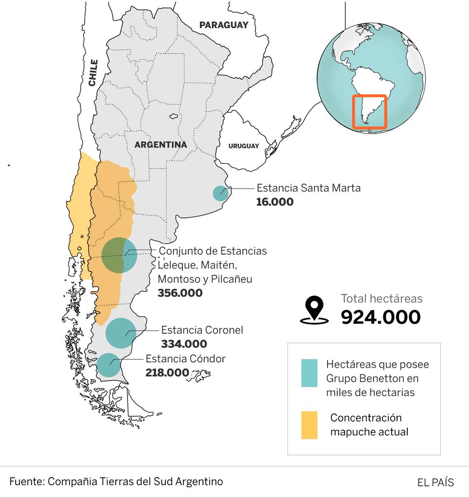 """На тази карта от в. """"Ел Паис"""" със сини крагове са отбелязани латифундиите на Бенетон. А в жълто е зоната, която в момента се населява от общността мапуче. Историческите земи на тази народност са обхващали цялото пространство между Тихия и Атлантическия океан в тази географска ширина."""