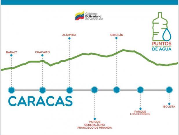 Упътване на властите в Каракас в кои точки на града има достъпни тръби с питейна вода за зареждане. Снимка: AlbaCiudad