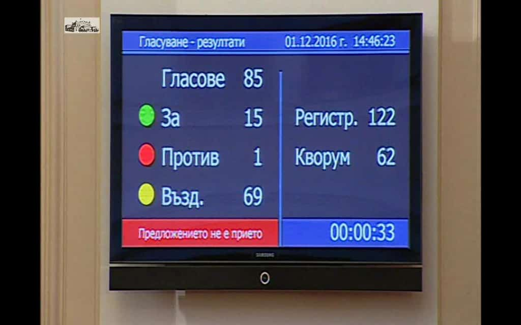 Поредица от ходове на народни представители доведоха до патова ситуация гласуването на бюджета. Развръзката дойде с напускането на залата от страна на БСП