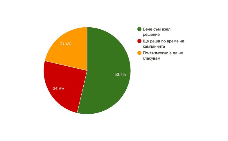 electoral2702