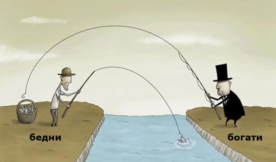 funny-capitalism-cartoon-rich-poor copy
