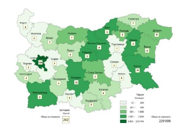 Медийна карта на България. Графика на НСИ