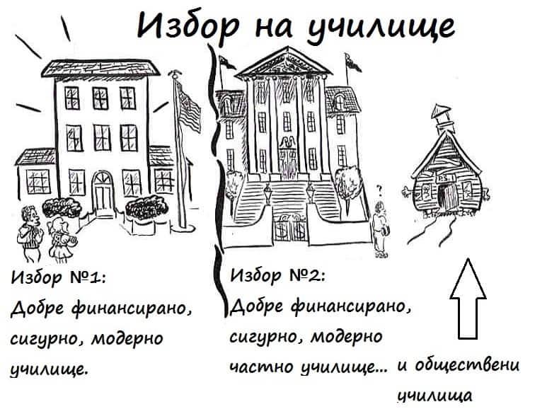School_ChoiceА
