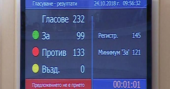 vot-3-neuspeshen