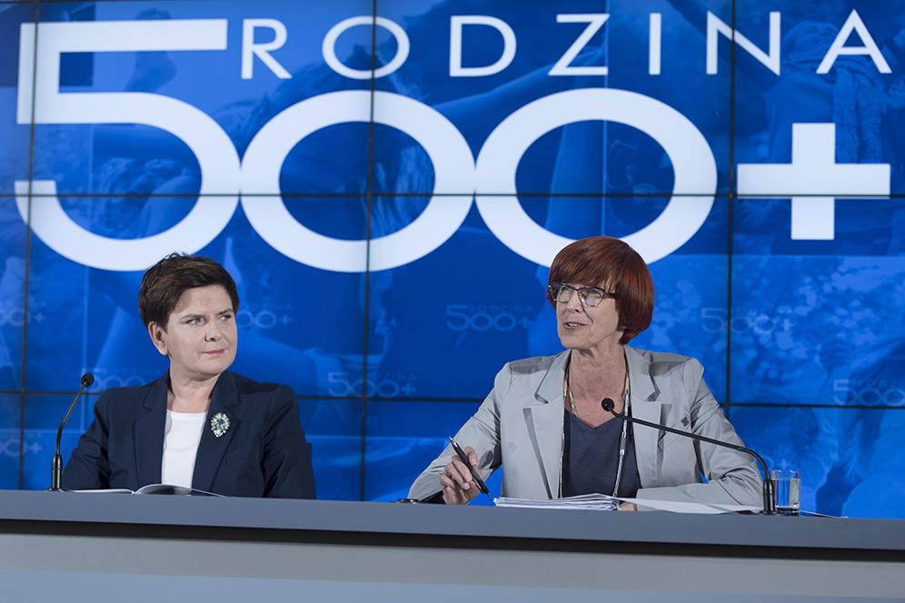 """Тогавашния премиер Беата Шидло (вляво) и социалния ѝ министър Елжбиета Рафалска обявяват въвеждането на програмата """"500 плюс""""–ежемесечни, безвъзмездни надбавки за всяко семейство с деца до 18 г. възраст в размер на 500 полски злоти за всяко дете след първото (тази година програмата започна да обхваща и първото дете). 500 злоти е еквивалент на 230 лева. Източник: Wikimedia Commons"""