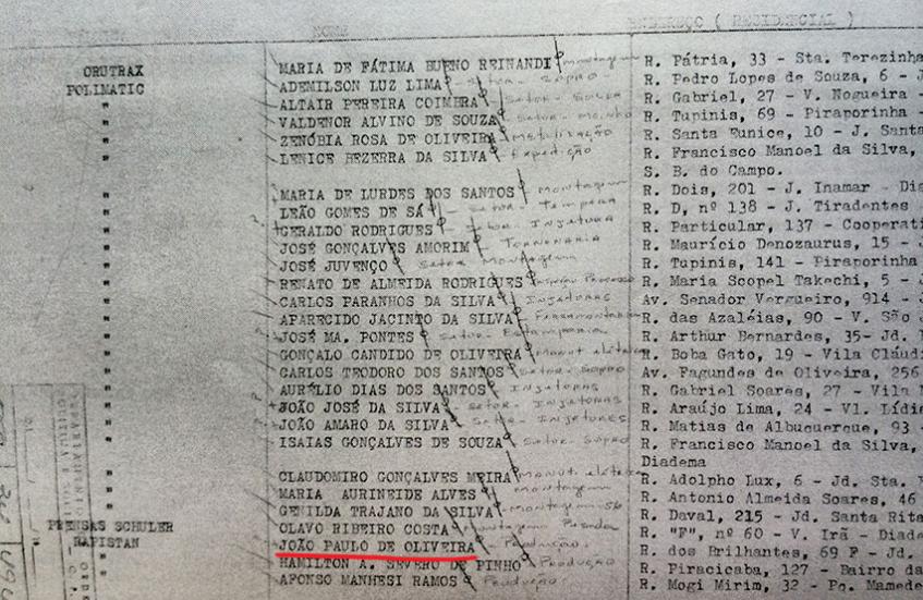 """Страница от """"черните списъци"""" на работници, изготвяни от военната диктатура с помощта на компаниите. Снимка: Ройтерс."""
